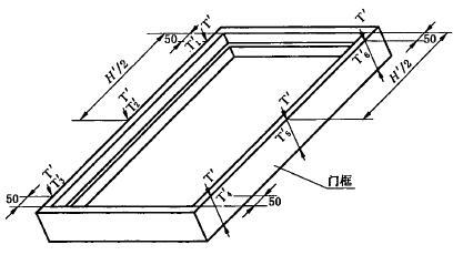 门框侧壁宽度测量位置示意图
