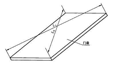 门扇对角线长度测量位置示意图