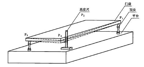 门扇扭曲度测量示意图