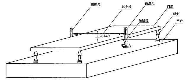门扇弯曲度测量示意图