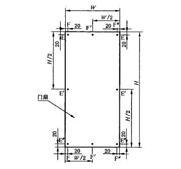 门扇高度(宽度)方向弯曲度测量位置示意图