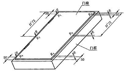 门框与门扇平面高低差测量位置示意图