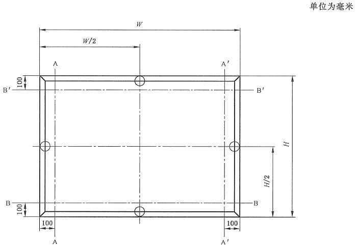 防火窗外形尺寸测量位置示意图