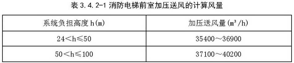 表3.4.2-1 消防电梯前室加压送风的计算风量