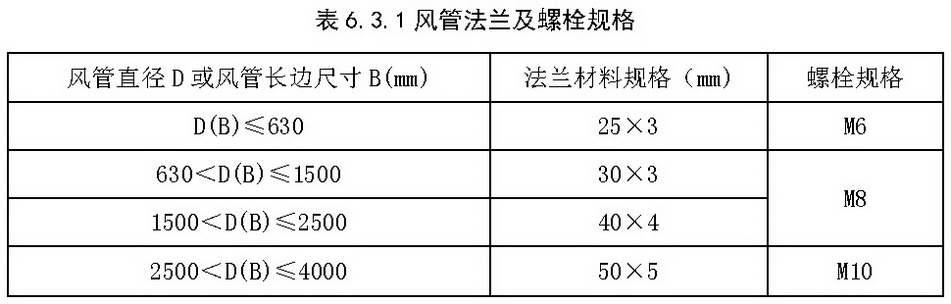 表6.3.1 风管法兰及螺栓规格