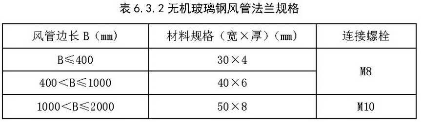 表6.3.2 无机玻璃钢风管法兰规格