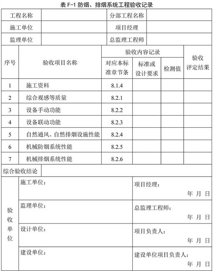 表F-1 防烟、排烟系统工程验收记录