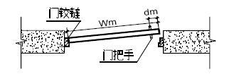 图2 防火门开启示意图