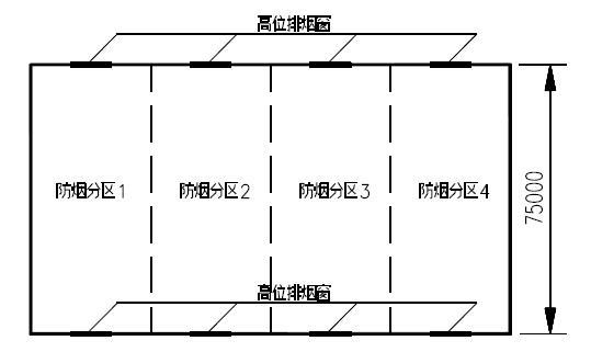 图5 具备对流条件场所自然排烟窗的布置