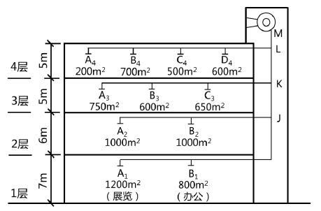 图8 排烟系统示意图