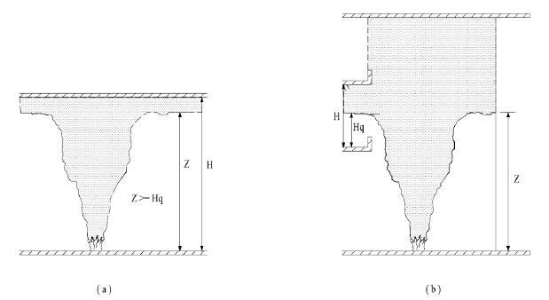 图9 最小清晰高度示意图