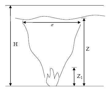 图10 轴对称型烟缕