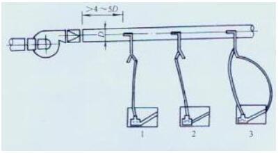 图21 压出段毕托管与倾斜式微压计的联接方法