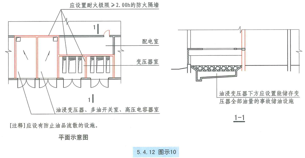 4图片图示-建筑设计绘图规范布置18j811-1(2018室内设计手防火平面图片