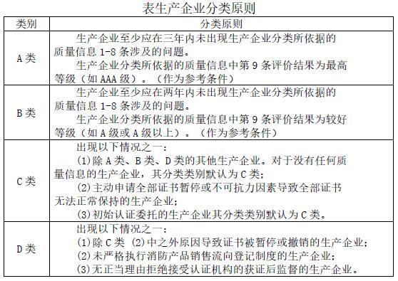 生产企业分类原则