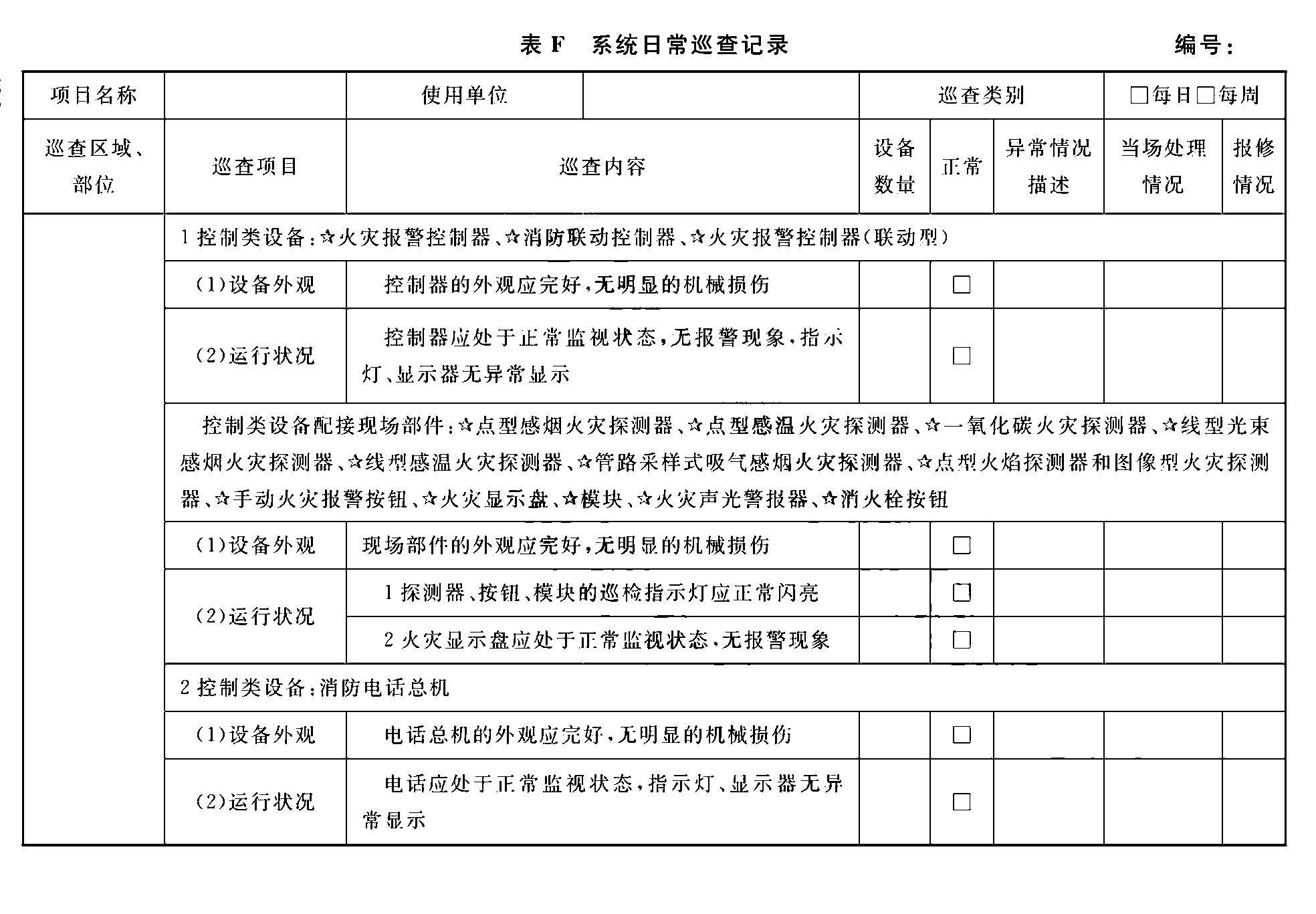 表F 系统日常巡检记录