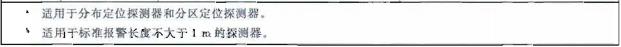 表11 不可恢复式定温探测器试验程序