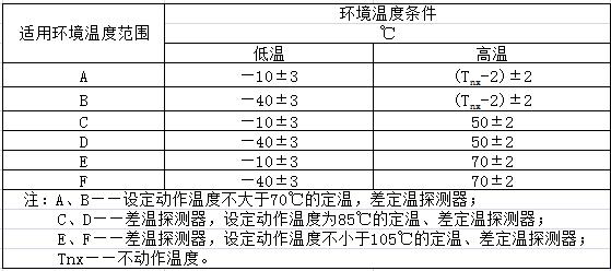 表5 高温运行、低温运行动作性能环境温度要求